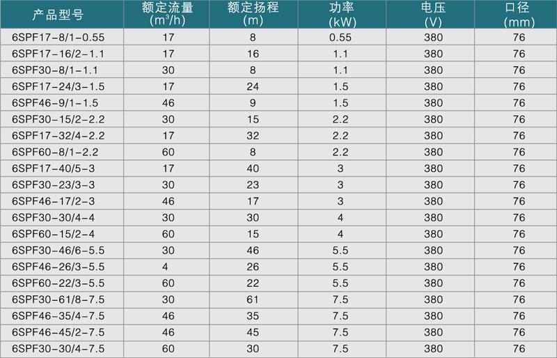 不锈钢喷泉专用泵生产厂家,江苏七燕泵业有限公司主要生产各种型号喷泉泵、喷灌机,您可以在这里查看多种喷泉泵、喷灌机的参数以及价格。